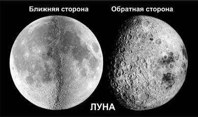 Космическое Раскрытие: Кто построил Луну? 247_2