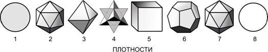 плотности и измерения