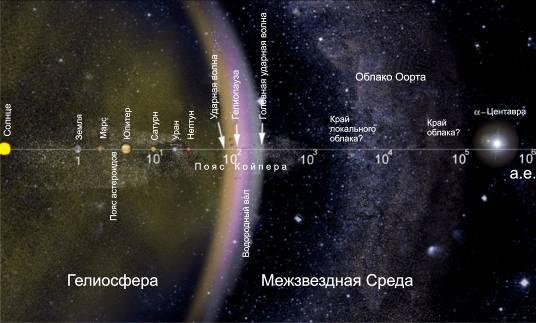 Космическое Раскрытие: Темный Флот 253_20