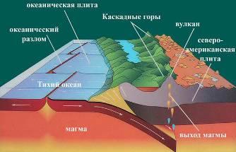 Космическое Раскрытие: С Венеры в Антарктиду 272_17