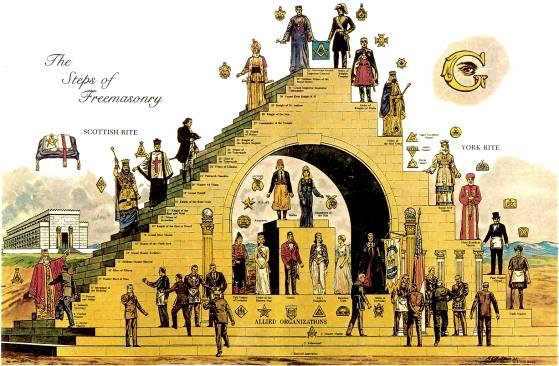 Новая Атлантида: Мастер-план веков.  Оккультная история последних 500 лет: Магия, манипулирование погодой в древности, НМП, Иезуиты и все такое 366_15