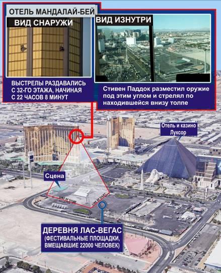 Ужас в Вегасе и Раскрытие: Вот-вот произойдет что-то важное? Часть 3: Признаки сокрытия 371_17