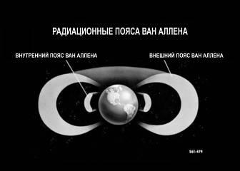 Космическое Раскрытие – 5: Секреты живой Луны. Интервью Эмери Смита с Джоном Лиром 513_13